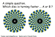 Optical illusions: Faster wheels