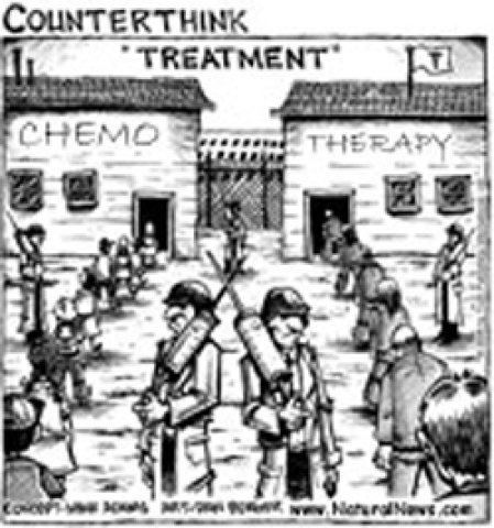 Funny pictures : Chemotherapy Treatment (comic)